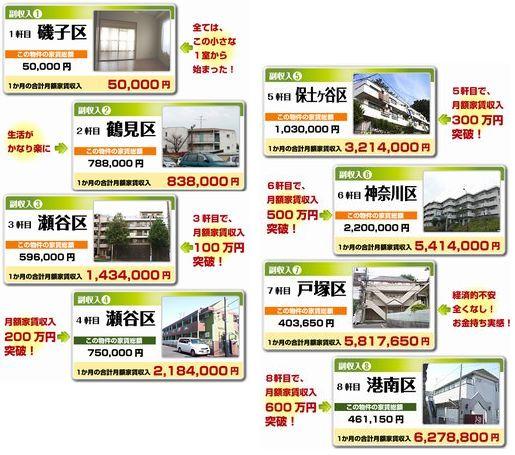 貯金0円から、大家さんとして大成功!毎月の家賃収入700万円!.jpg